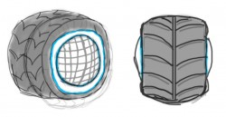 3D wheel draft